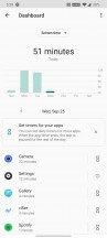 Digital Wellbeing: Dashboard - Oneplus 7t review