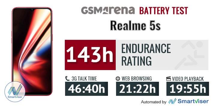 Realme 5s review
