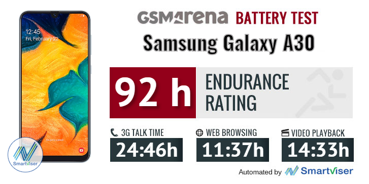 Battery for Galaxy A30