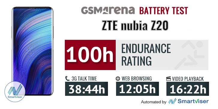 ZTE nubia Z20 review