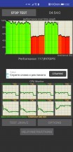 CPU throttling test, regular mode - Huawei Mate 40 Pro review