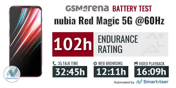 nubia Red Magic 5G review