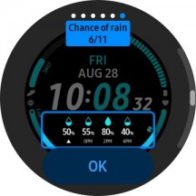 Customizable watch faces - Samsung Galaxy Watch3 review