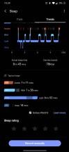 Sleep data - Samsung Galaxy Watch3 review