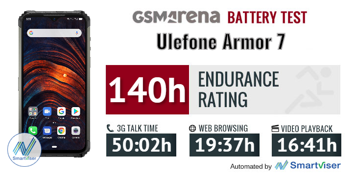 Ulefone Armor 7 review