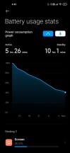 Screen on times (over two days in the last screenshot) - Xiaomi Mi 10 Pro long-term review