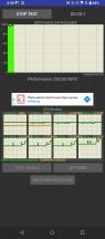 ROG Phone 5 thermal throttling: X Mode - Asus ROG Phone 5 review