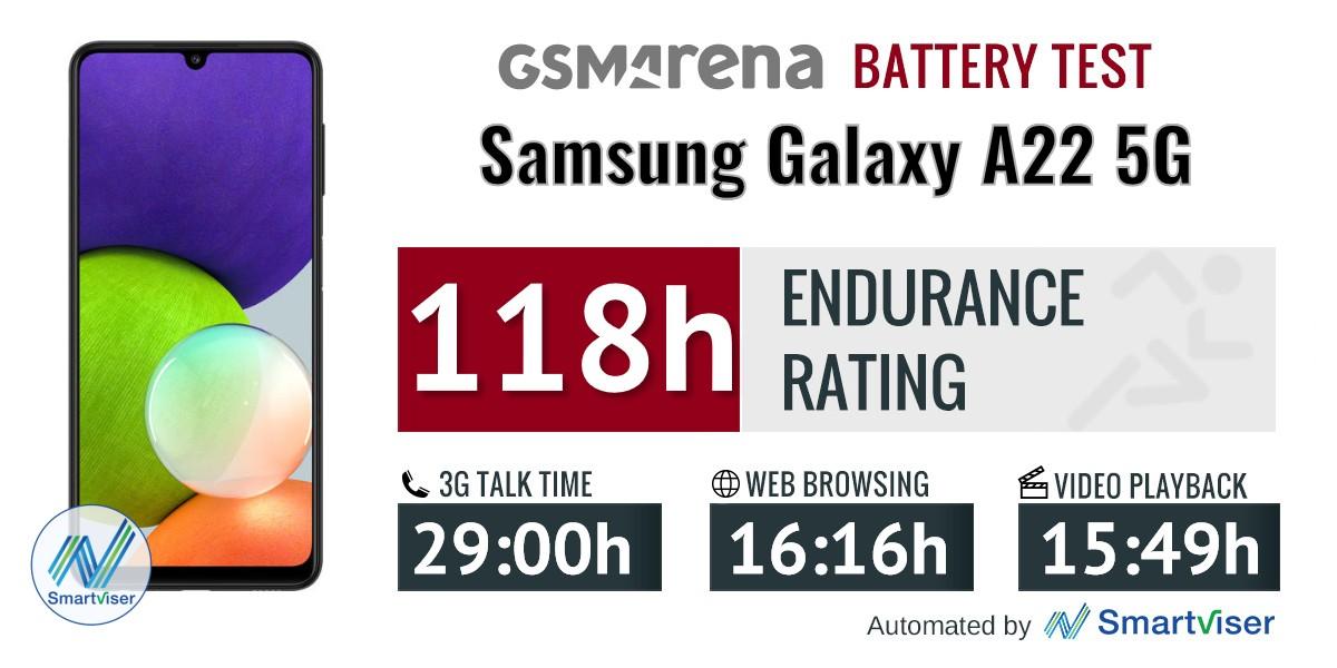 Samsung Galaxy A22 5G review