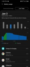 Battery life - Samsung Galaxy S20+ long-term review