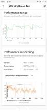 3DMark Wild Life stress test - Sony Xperia 5 III review