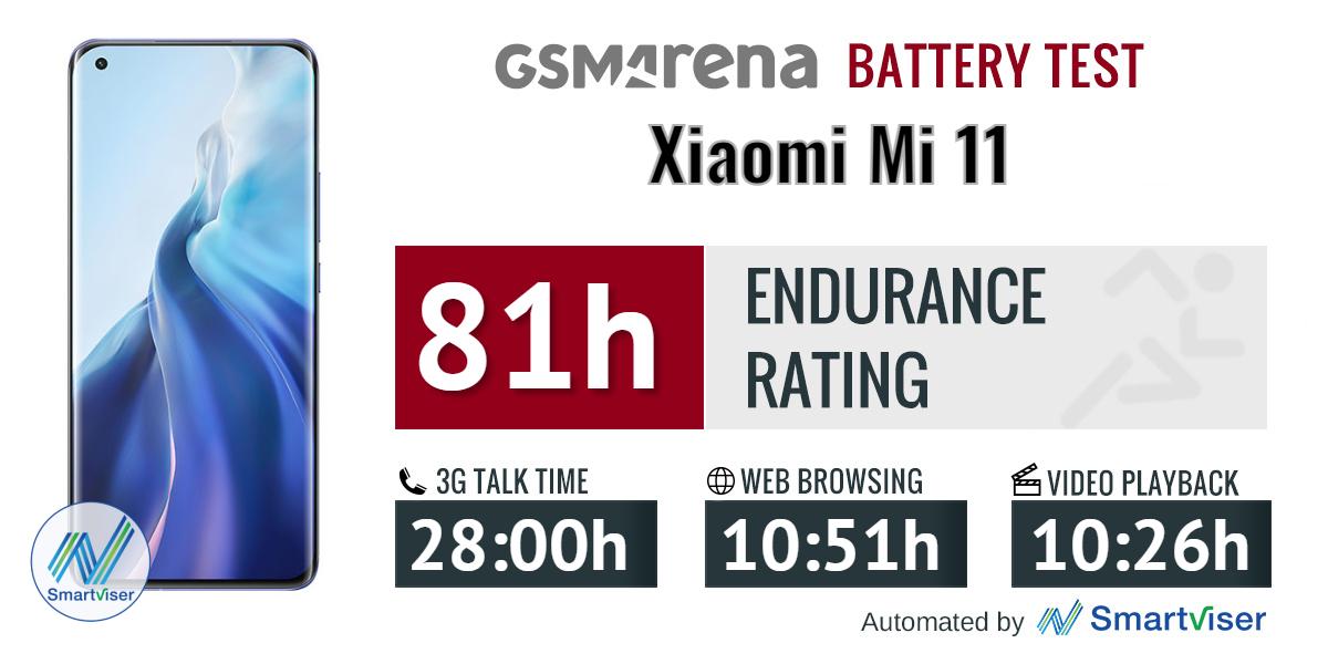 Xiaomi Mi 11 review