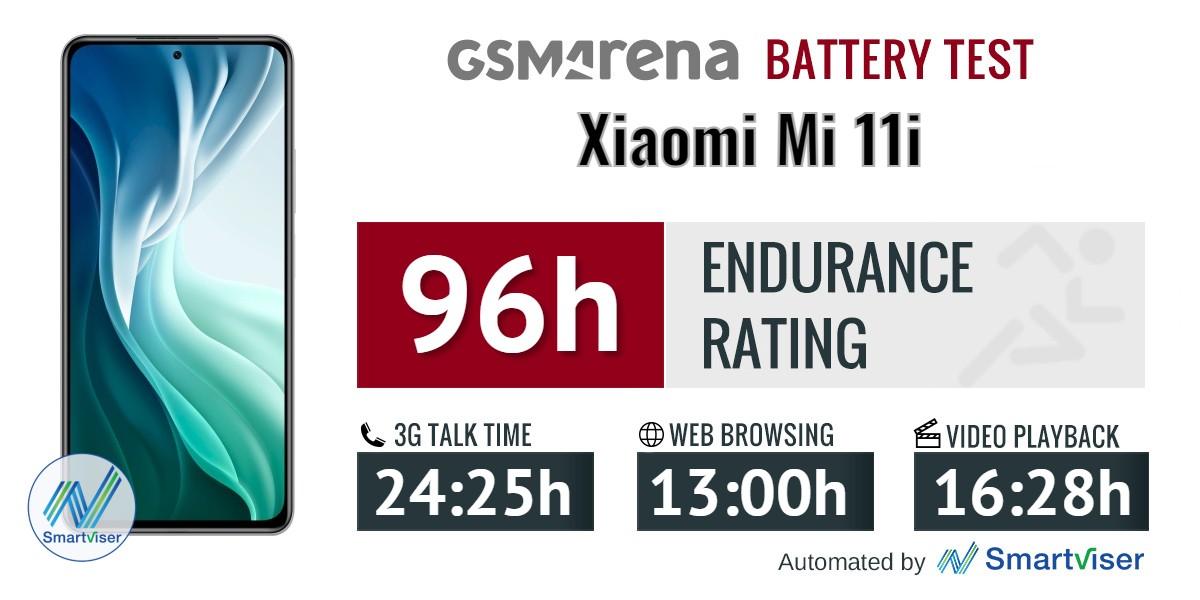 Xiaomi Mi 11i review