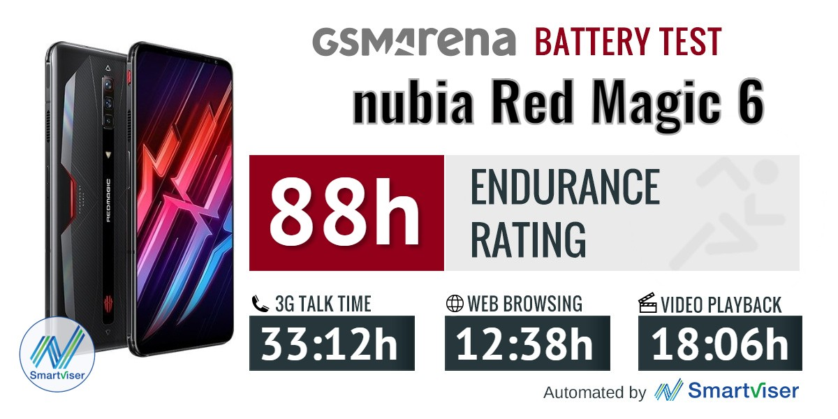ZTE nubia Red Magic 6 review
