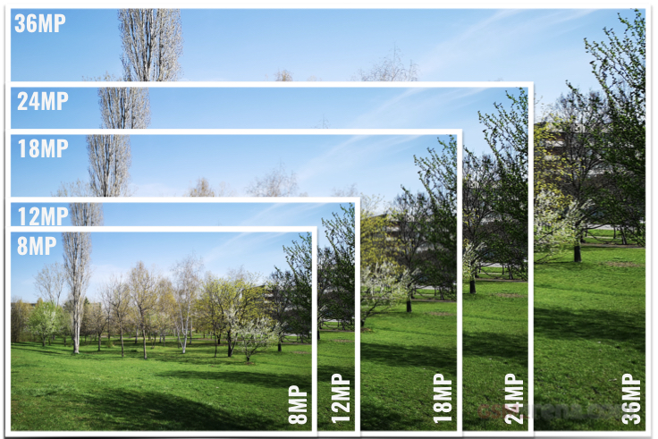 camera megapixel comparison