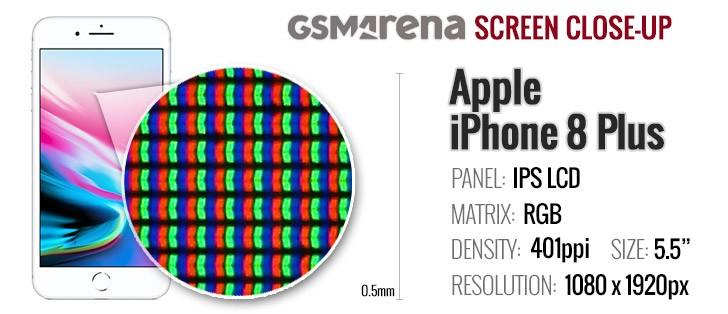 Display type - definition - GSMArena com