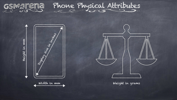 Physical attributes of a smart phone