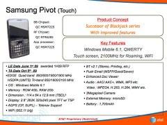 Samsung Pivot