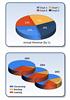 Gartner report on Q3 smartphone market: Android keeps dominating