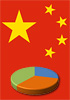 China was biggest smartphone market by shipment volume in Q3