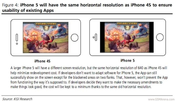 7 9mm Iphone 5 To Come With 4 1 Screen 1136 X 640 Resolution Gsmarena Com News
