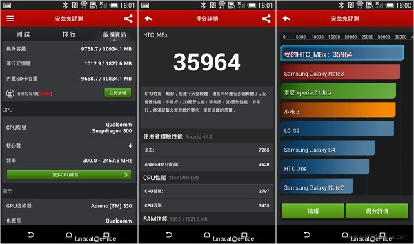 2.5GHz Asian HTC One (M8) meets 2.3GHz US version in AnTuTu