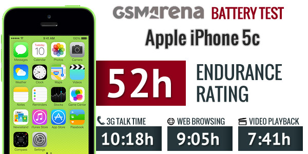 Apple iPhone 5c battery test