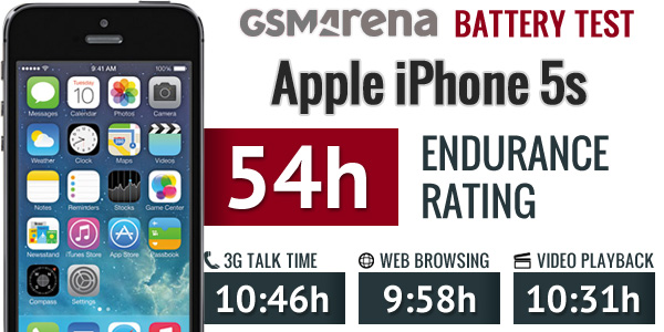 Apple iPhone 5s battery life