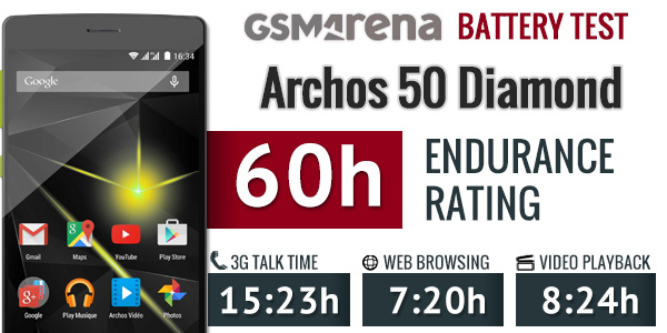 Archos 50 Diamond