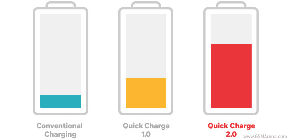 Charge test: Battle of the fast chargers: Fast charging crash course