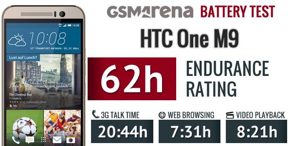 Galaxy S6 vs. One M9