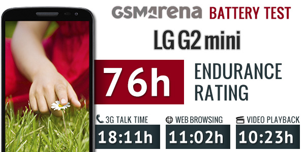 LG G2 mini battery endurance test