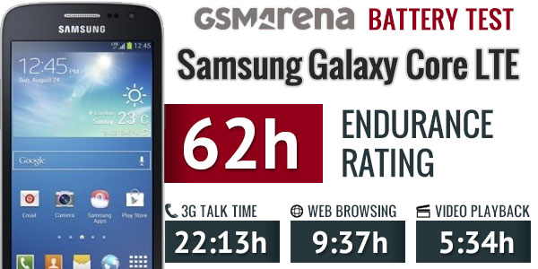 Samsung Galaxy Core LTE battery endurance rating - 62 hours