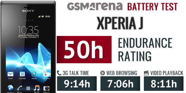 Sony Xperia J Battery life